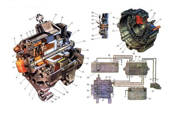 генератора на автомобилях