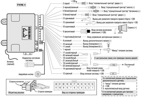 Схема подключения охранной