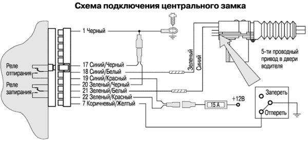 Схема подключения центрального замка.
