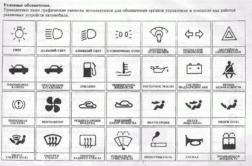 обозначения в автомобиле на схемах