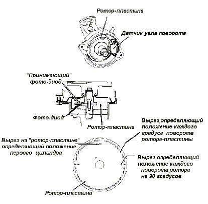 Система оптоэлектронного
